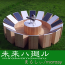 未来ハ廻ル(ソフトバンクでんき FITでんきプランCM song)/marasy