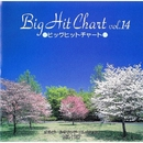 Big Hit Chart Vol.14/MICオルゴール