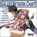 マクロス7 MUSIC  SELECTION  FROM  GALAXY  NETWOR/Fire Bomber 他