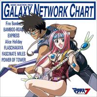 マクロス7 MUSIC SELECTION FROM GALAXY NETWORK CHART