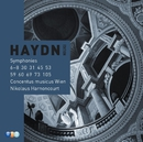 Haydn Edition Volume 1 - Famous Symphonies/Haydn Edition
