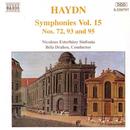 ハイドン: 交響曲第72, 93, 95番/ベーラ・ドラホシュ(指揮)/ニコラウス・エステルハージ・シンフォニア